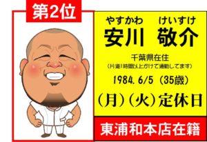 2位(安川).ai