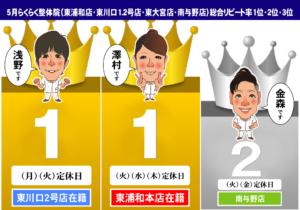 2020.5月総合リピート率 .ai