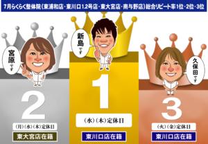 2020.7月総合リピート率 .ai
