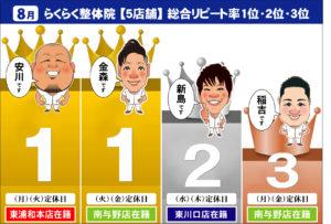 2020.8月総合リピート率 .ai