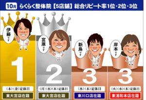 2020.10月総合リピート率 .ai