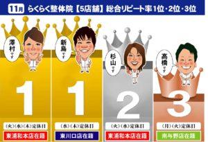 2020.11月総合リピート率 .ai
